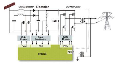 流电机控制电路